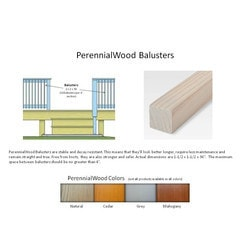 PerennialWood Deck Railing Model 151281471 Deck Railings