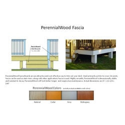 PerennialWood Deck Railing Model 151281421 Deck Railings