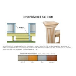 PerennialWood Deck Railing Model 151281461 Deck Railings