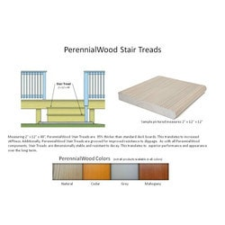 PerennialWood Deck Railing Model 151682541 Deck Railings